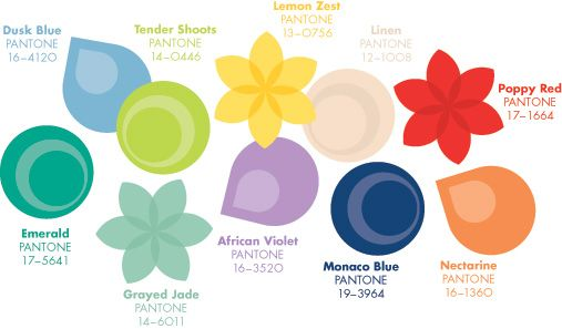 Pantone Spring 2013 Color Trends - It's official! According to the Pantone