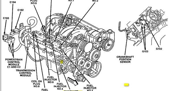 1999 jeep engine diagram jeep grand cherokee crankshaft position sensor jpeg - http ...