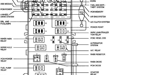 fuse box diagram for 1995 mazda b2300
