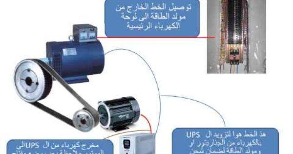 انتاج الطاقة الكهربائية الذاتية الا متناهية بدون قوة مغناطيسية او وقود Ups