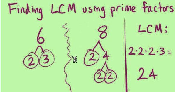 the least common multiple  lcm