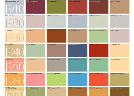 Three centuries of color in 30 seconds benjamin moore Benjamin moore color chart interior