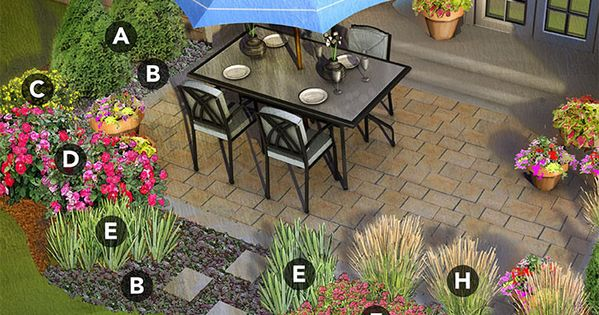 Landscape A Patio To Make It Prettier And More Private. Here Are 5 Regional  Planting Plans For A Backyard Patio Garden.