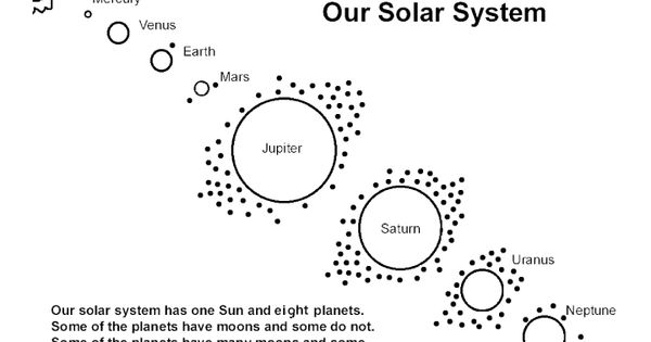 profiles of planets and moons of yanib system - photo #29