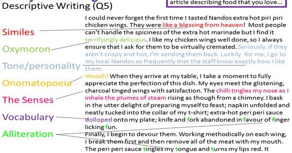 persuasive writing exemplars