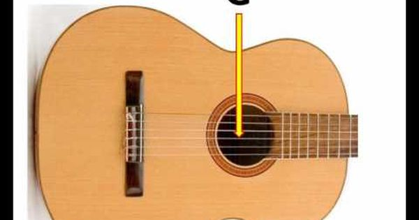 Tuning Your Guitar How To Guitar Music Instruments Tune