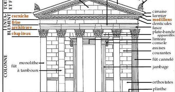 Afficher l 39 image d 39 origine architecture interieur for Origine architecture