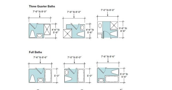 3/4 Bathroom Layout - Google Search