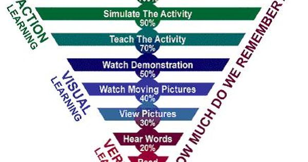 "The 21st century classroom... Doesn't just focus on ""what"" kids learn, it"