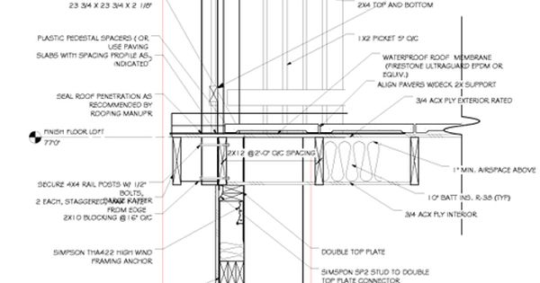 Curtain Wall Parapet Coping – HD Wallpapers