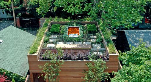 Green Roof Projects Zinco Green Roof Garden Roof Garden Green Roof Project