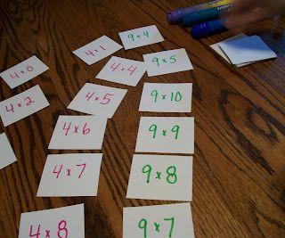 Tablas De Multiplicar Archives Aprendiendo Matemáticas Tablas De Multiplicar Practicar Tablas De Multiplicar Juegos Para Multiplicar