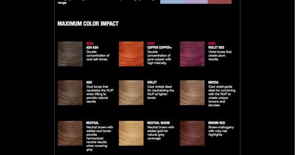 Matrix Colorinsider New Shades