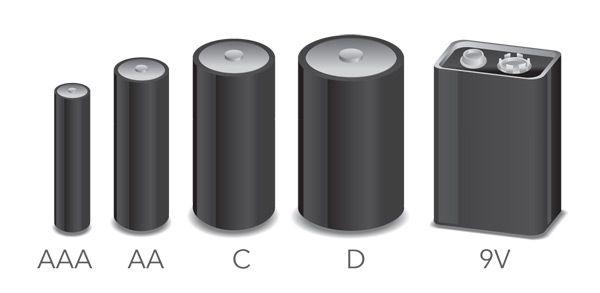 Standard Battery Types Alkaline Rechargeable Alkaline Battery Batteries Energizer Battery