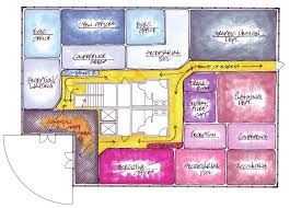 block diagram interior design - Google Search   Schematic ... on interior design board layout, interior design plan view, interior design flowchart, interior design block diagram,