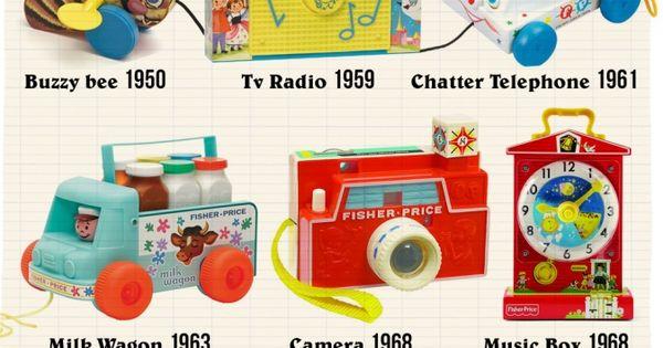 fisher price jouets vintage jolis joujoux pinterest vintage fisher et blog. Black Bedroom Furniture Sets. Home Design Ideas