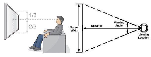 Si Necesitas Montar Tu Tv De Plasma Lcd O Led En La Pared Y Te Preguntas Cual Sera La Altura En 2021 Montaje En Pared De Tv Televisores En La Pared
