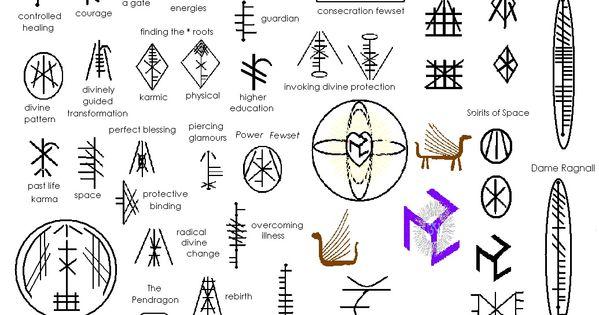 Celtic Ogham Few Information. | Symboler, Andlighet och ...