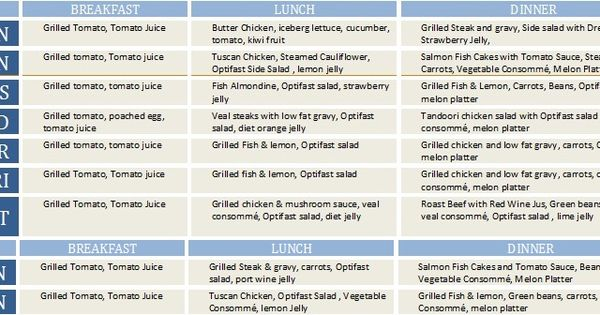 Menu Plan From Hospital Meals 2009 Low Cholesterol No