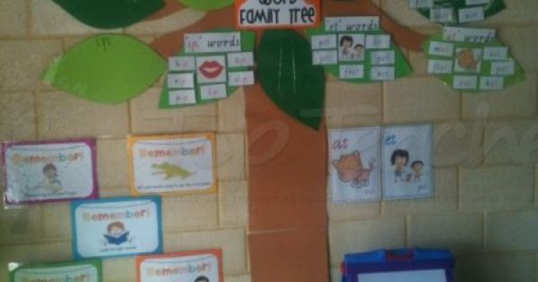 Innovative Classroom Materials : Word family tree top teacher innovative and creative