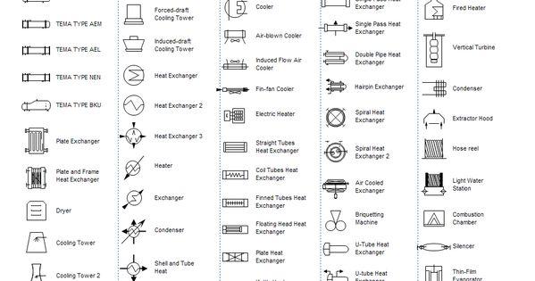 Standard P Id Symbols Legend P Id Diagram Symbols Electrical Symbols