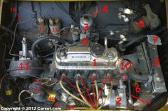 Basic Car Parts Diagram Labeled Diagram Of Car Engine Car Restoration Diy Car Engine Car Mechanic
