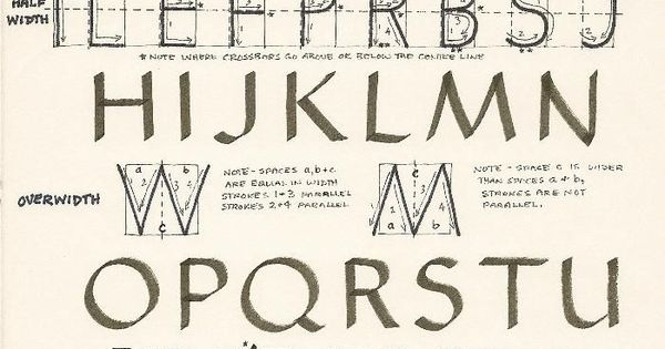 Roman Alphabet   Alphabet   Pinterest   English, It is and ...