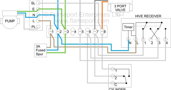 Honeywell Central Heating Wiring Diagram Heating Systems Thermostat Wiring Heating Thermostat