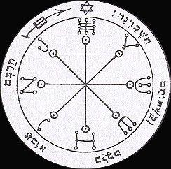 Pentacles De Protection Equinox Magie Pentacle Symbole Esoterique Sceau De Salomon