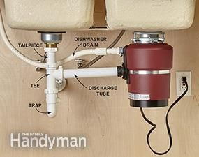 How To Replace A Garbage Disposal Diy Home Repair Diy Plumbing Home Repair