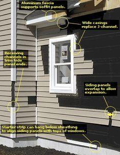 Vinyl Siding Done Right Fine Homebuilding Article Vinyl Siding Vinyl Siding Installation Diy Siding