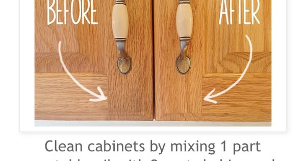 Kitchen cabinets creative inspiration pinterest for Best cleaning solution for greasy kitchen cabinets
