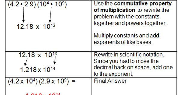 Scientific Notation When Multiplying And Dividing Monomials