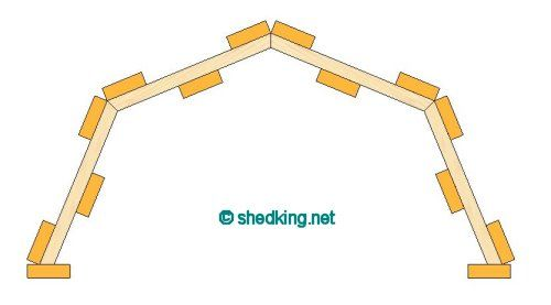 Shed Roof Gambrel How To Build A Shed Shed Roof Roof Trusses Shed Plans Building A Shed