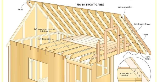 When i buy a house i 39 m totally building my own bunkie for Bunkie floor plans