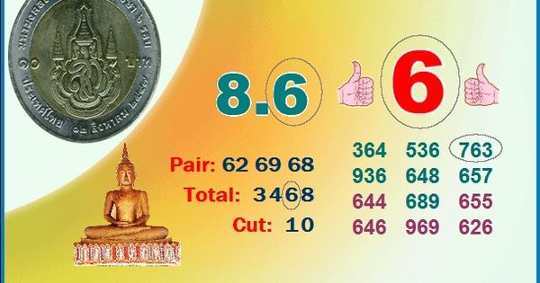 Queen Thai lottery is one of the most authentic dealers in Thai lotto ...