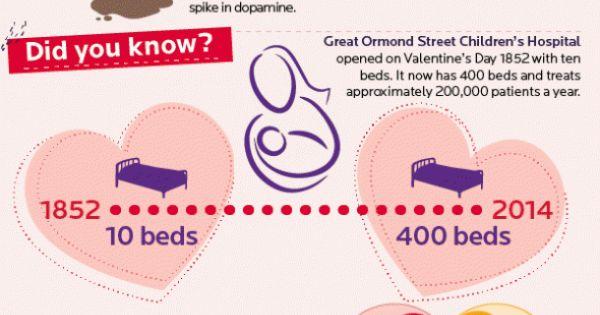 valentine's day uk facts