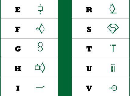 Get Alphabets Writing - Microsoft Store