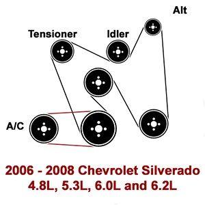 Silverado Serpentine Belt Diagram Jpg 300 300 Silverado Chevrolet Silverado Silverado 2001