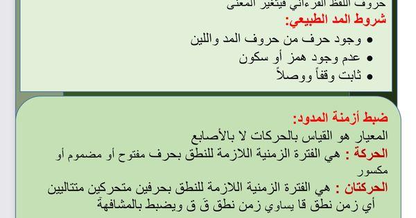 المد الطبيعي Islam Facts Islamic Quotes Wallpaper Tajweed Quran