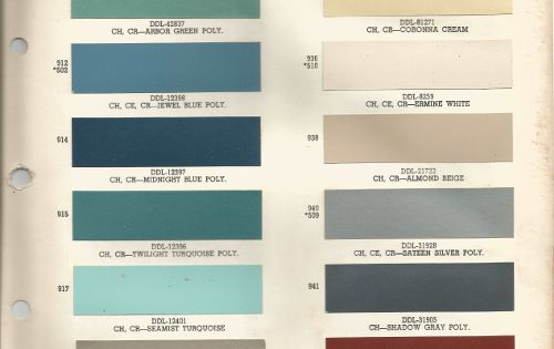 1961 Chevrolet Impala Seafoam Green Code 903 Car Paint