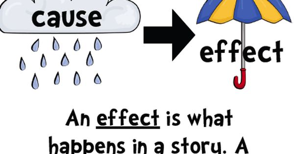 Cause And Effect - Happy Lyrics