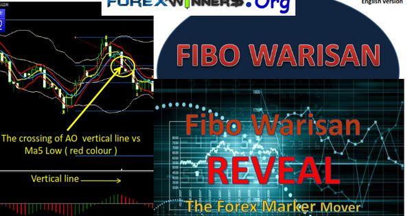English V1 Fibo Warisan Reveal Secret Of Forex Forex Winners
