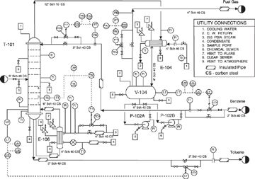 Piping and Instrumentation Diagram (P&ID) | Piping and instrumentation  diagram, P&id diagram, Chemical engineering projects | Hvac P Id Drawing |  | Pinterest