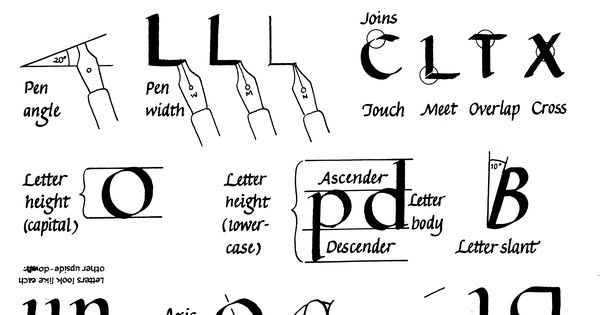Calligraphy, My books and Shorts on Pinterest