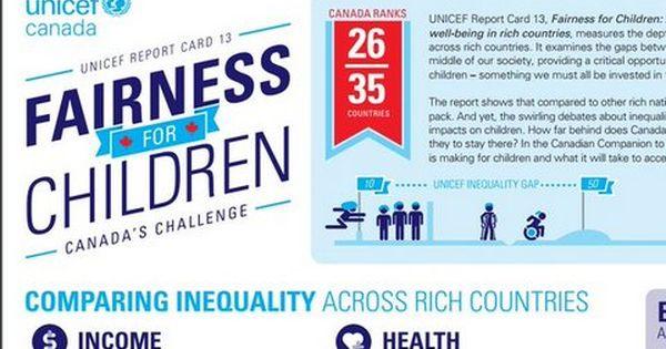 Fairness For Children Report Unicef Children World