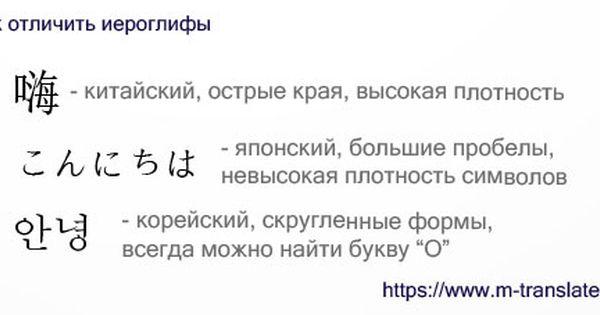 Pin Na Doske M Translate Kz