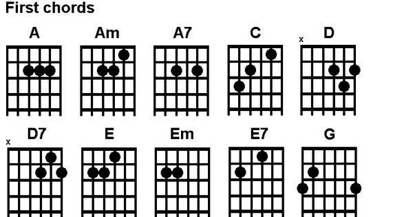 guitar chords for beginners beginners learning to play the guitar printer friendly guitar. Black Bedroom Furniture Sets. Home Design Ideas