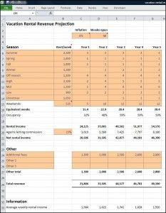 Vacation Rental Business Plan Revenue Projection Plan Projections Vacation Rental Business Vacation Rental Management Vacation Rental