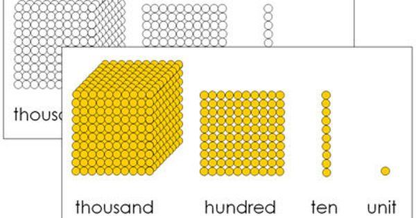 Golden Bead Control Chart Masters Math Materials Montessori Math Montessori Elementary Classroom Free montessori golden beads worksheets